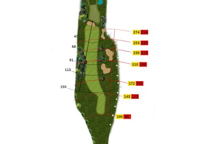 Hull 1 (Par 4, Indeks 8)